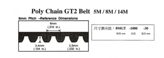齒形皮帶-GT