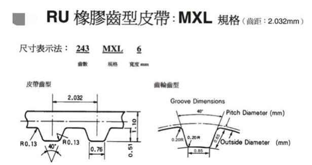 齒形皮帶-MXL